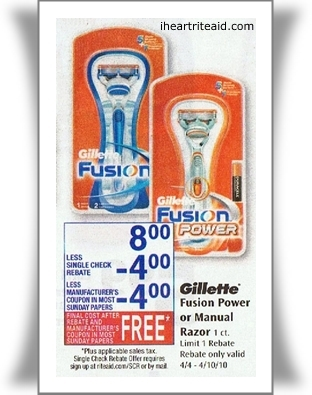 Gillette women's razors coupons